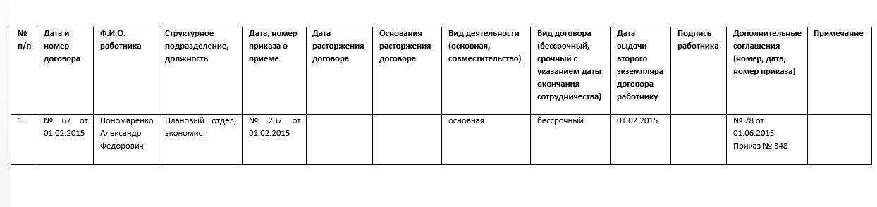 Журнал регистрации дополнительных соглашений к трудовым договорам 2 ндфл нет адреса проживания