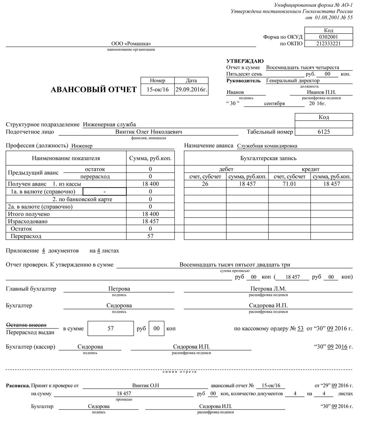 приказ на командировку бланк 2015